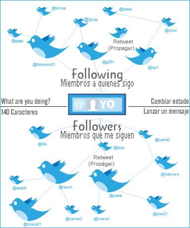 twitter_en_esencia