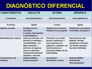 250_patricia_diferencial
